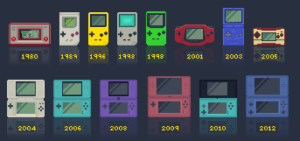 evolution_of_gameboy-hyconiq