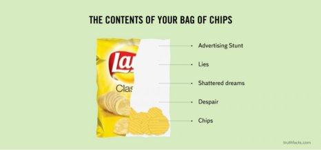 Le paquet vs les chips